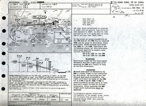 PAN AM, MOST EXCITING & DANGEROUS APPROACH & LANDING, by