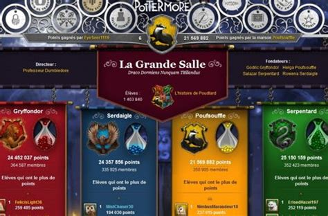 Harry Potter: On a testé le site de J