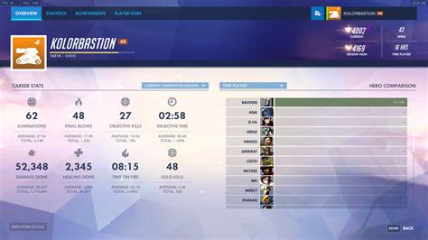 I got to GM playing only Bastion, and I am ranked #1 on